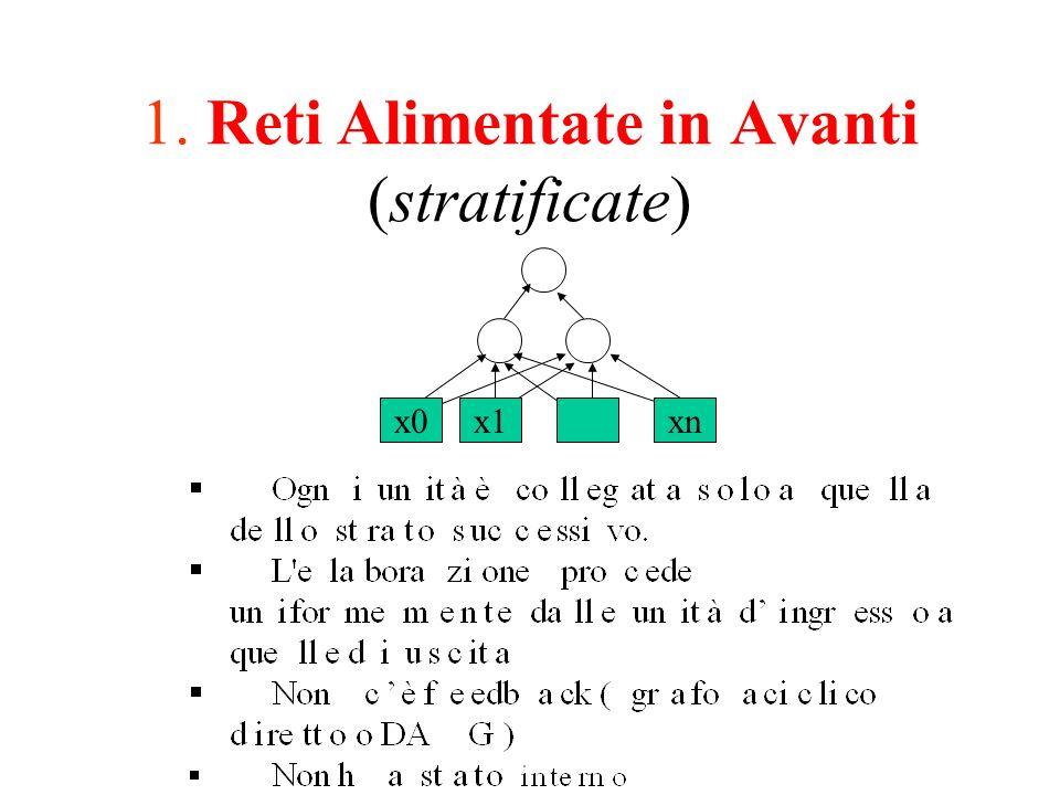 1. Reti Alimentate in Avanti (stratificate) x0x1xn