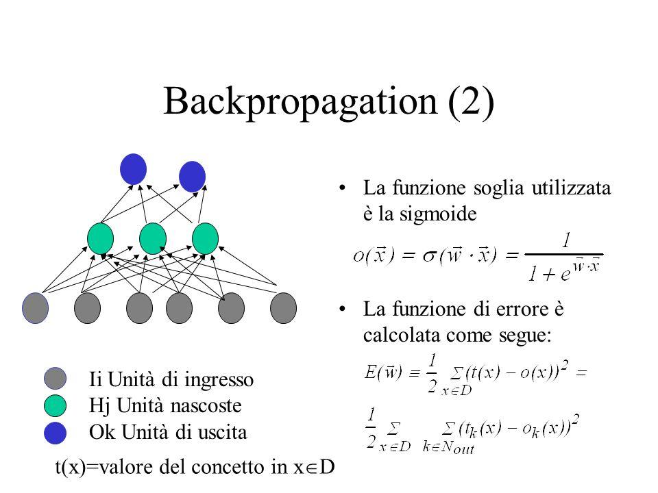 Backpropagation (2) La funzione soglia utilizzata è la sigmoide La funzione di errore è calcolata come segue: Ii Unità di ingresso Hj Unità nascoste O