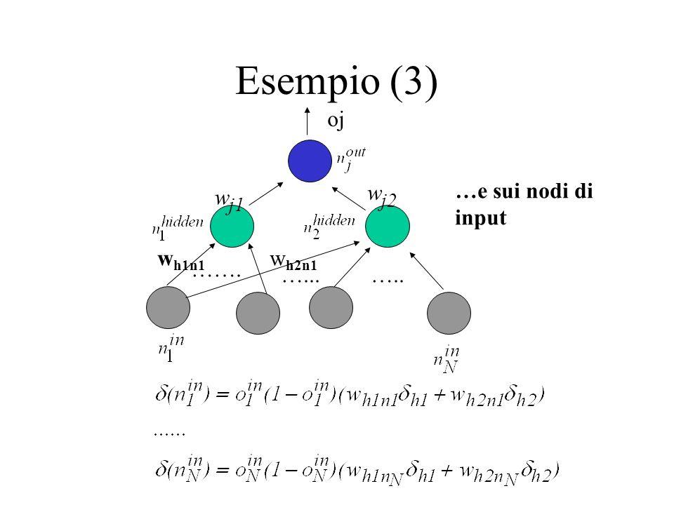 Esempio (3) oj w j1 w j2 ……. …..…... w h1n1 w h2n1 …e sui nodi di input