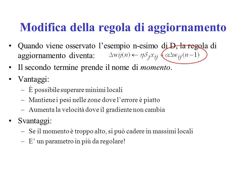 Modifica della regola di aggiornamento Quando viene osservato lesempio n-esimo di D, la regola di aggiornamento diventa: Il secondo termine prende il