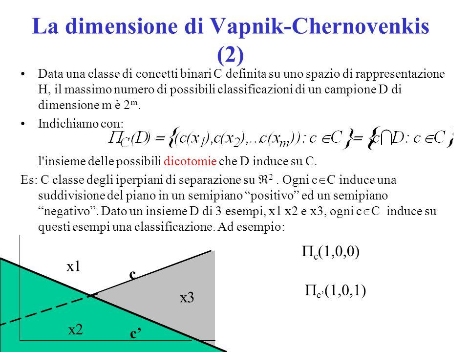 La dimensione di Vapnik-Chernovenkis (2) Data una classe di concetti binari C definita su uno spazio di rappresentazione H, il massimo numero di possi