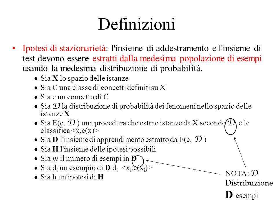 Definizioni Ipotesi di stazionarietà: l'insieme di addestramento e l'insieme di test devono essere estratti dalla medesima popolazione di esempi usand