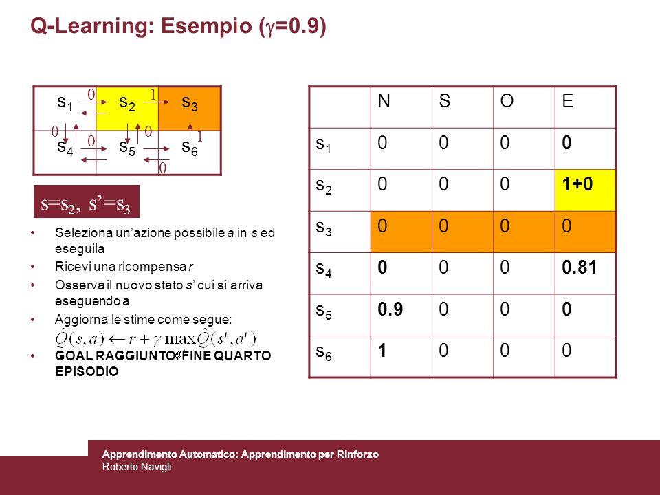 Apprendimento Automatico: Apprendimento per Rinforzo Roberto Navigli Q-Learning: Esempio ( =0.9) s1s1 s2s2 s3s3 s4s4 s5s5 s6s6 NSOE s1s1 0000 s2s2 000