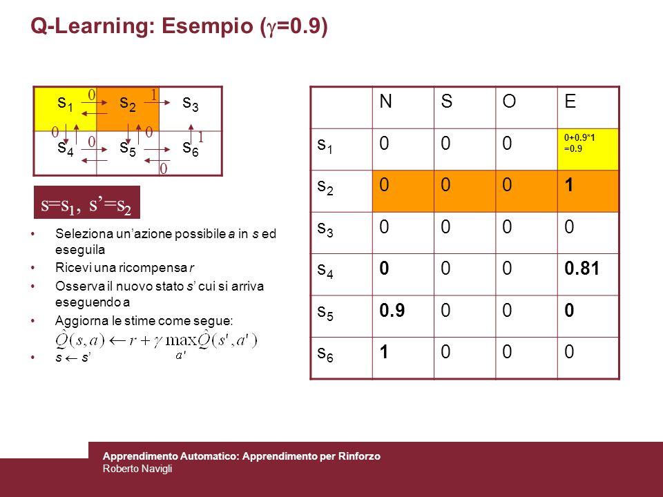 Apprendimento Automatico: Apprendimento per Rinforzo Roberto Navigli Q-Learning: Esempio ( =0.9) s1s1 s2s2 s3s3 s4s4 s5s5 s6s6 NSOE s1s1 000 0+0.9*1 =
