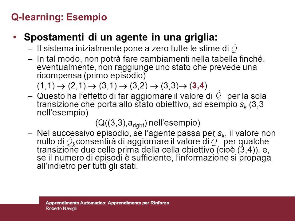Apprendimento Automatico: Apprendimento per Rinforzo Roberto Navigli Spostamenti di un agente in una griglia: –Il sistema inizialmente pone a zero tut