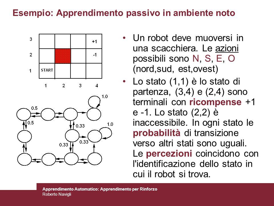 Apprendimento Automatico: Apprendimento per Rinforzo Roberto Navigli Esempio: Apprendimento passivo in ambiente noto Un robot deve muoversi in una sca
