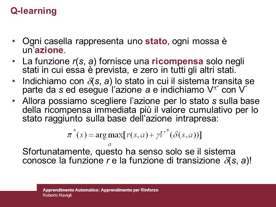 Apprendimento Automatico: Apprendimento per Rinforzo Roberto Navigli Q-learning Ogni casella rappresenta uno stato, ogni mossa è unazione. La funzione
