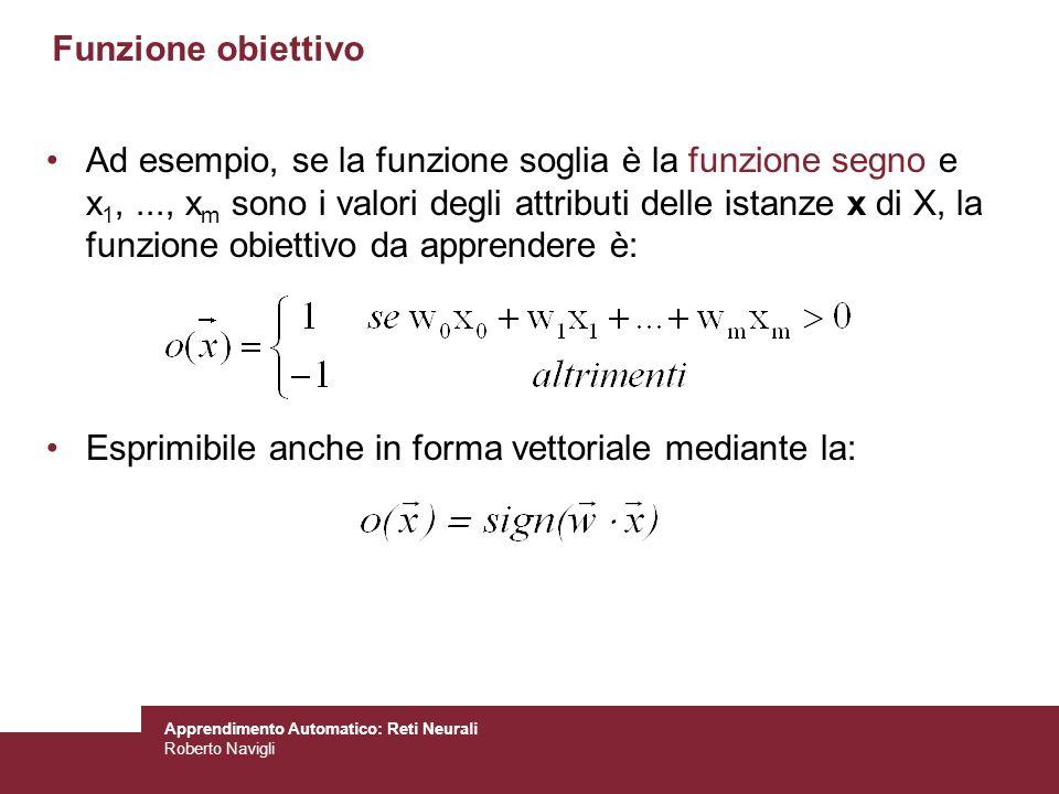 Apprendimento Automatico: Reti Neurali Roberto Navigli Funzione obiettivo Ad esempio, se la funzione soglia è la funzione segno e x 1,..., x m sono i
