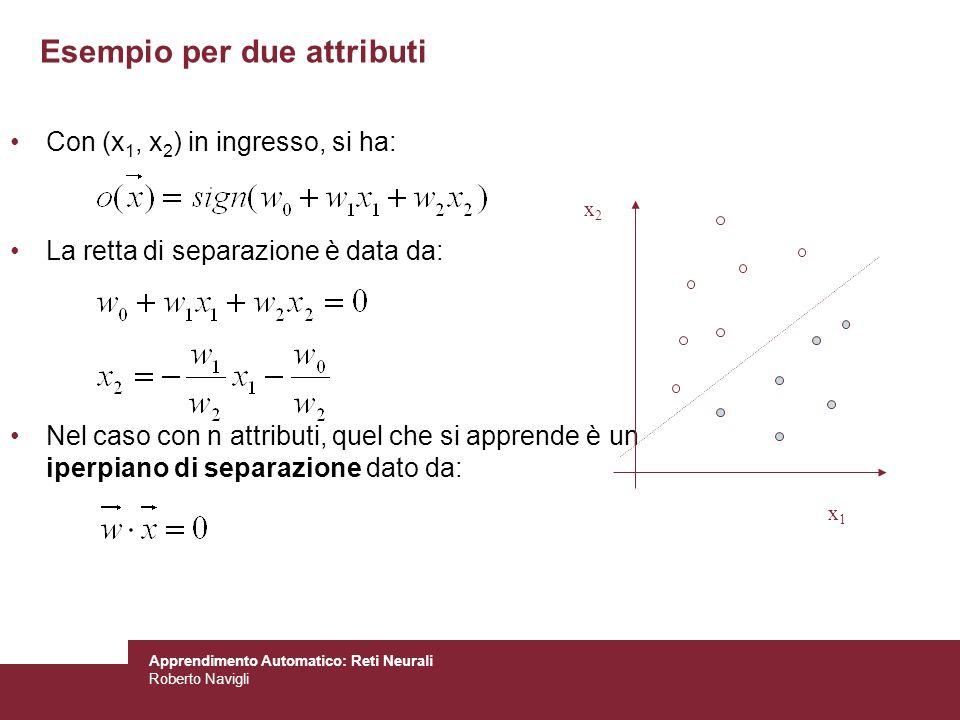 Apprendimento Automatico: Reti Neurali Roberto Navigli Esempio per due attributi Con (x 1, x 2 ) in ingresso, si ha: La retta di separazione è data da