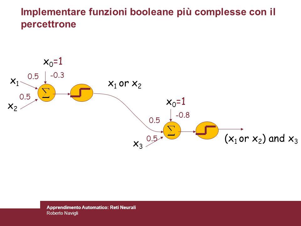 Apprendimento Automatico: Reti Neurali Roberto Navigli Implementare funzioni booleane più complesse con il percettrone x1x1 x2x2 0.5 -0.3 x 0 =1 x 1 o
