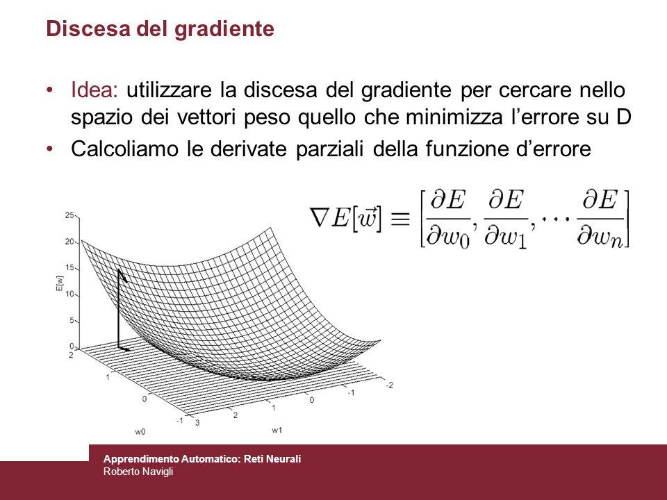 Apprendimento Automatico: Reti Neurali Roberto Navigli Discesa del gradiente Idea: utilizzare la discesa del gradiente per cercare nello spazio dei ve