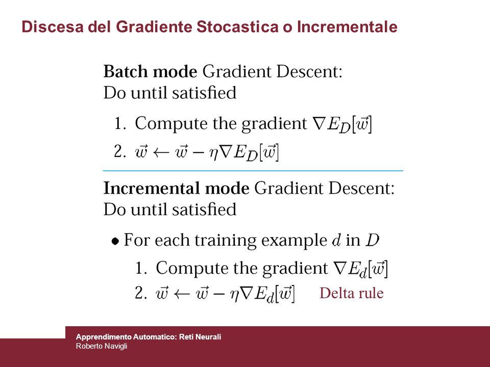 Apprendimento Automatico: Reti Neurali Roberto Navigli Discesa del Gradiente Stocastica o Incrementale Delta rule