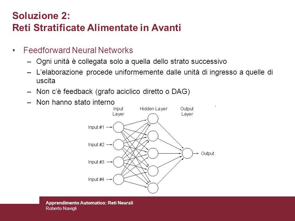 Apprendimento Automatico: Reti Neurali Roberto Navigli Soluzione 2: Reti Stratificate Alimentate in Avanti Feedforward Neural Networks –Ogni unità è c