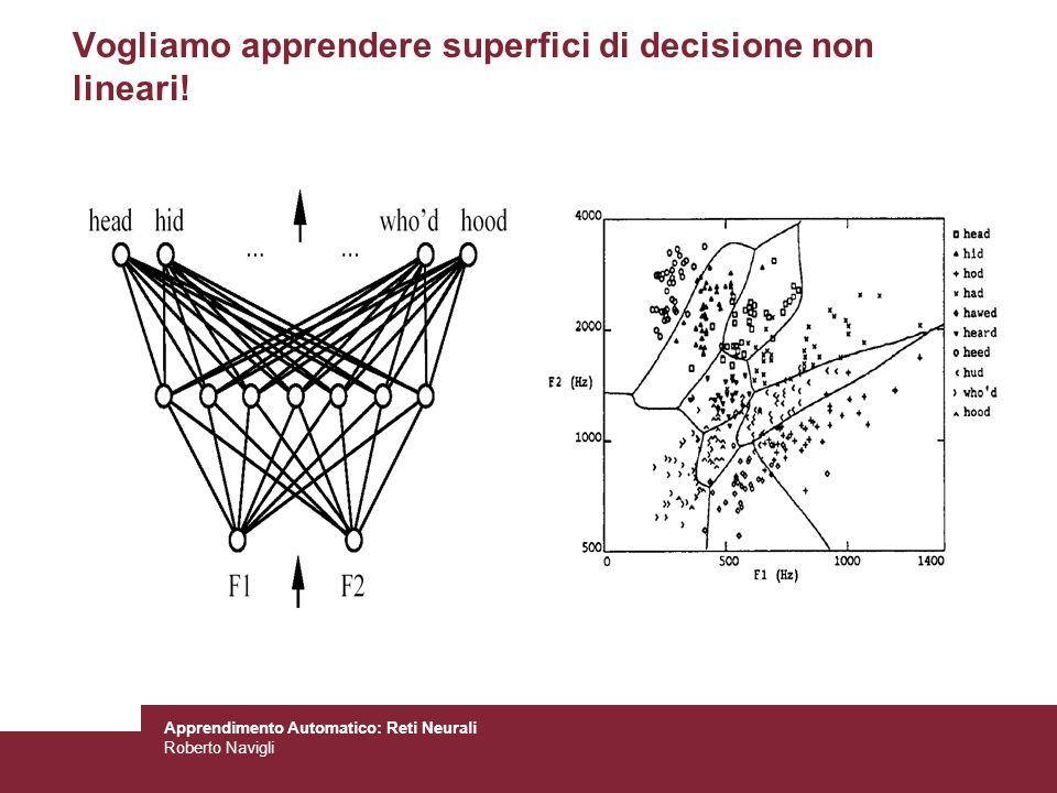 Apprendimento Automatico: Reti Neurali Roberto Navigli Vogliamo apprendere superfici di decisione non lineari!
