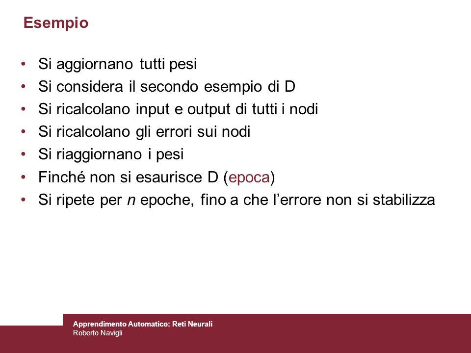 Apprendimento Automatico: Reti Neurali Roberto Navigli Si aggiornano tutti pesi Si considera il secondo esempio di D Si ricalcolano input e output di