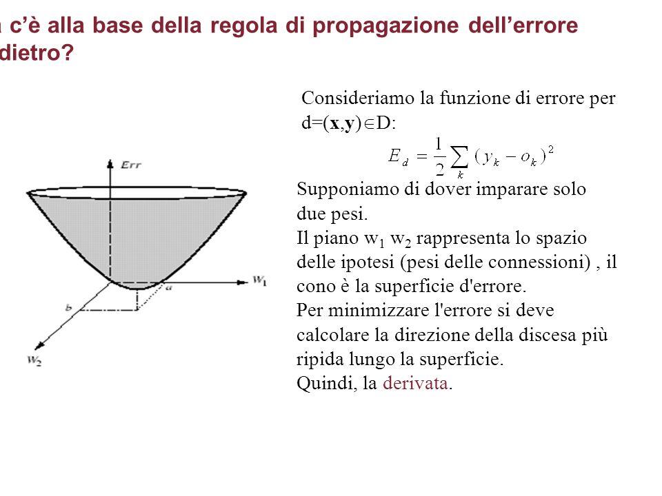 Apprendimento Automatico: Reti Neurali Roberto Navigli Cosa cè alla base della regola di propagazione dellerrore allindietro? Supponiamo di dover impa