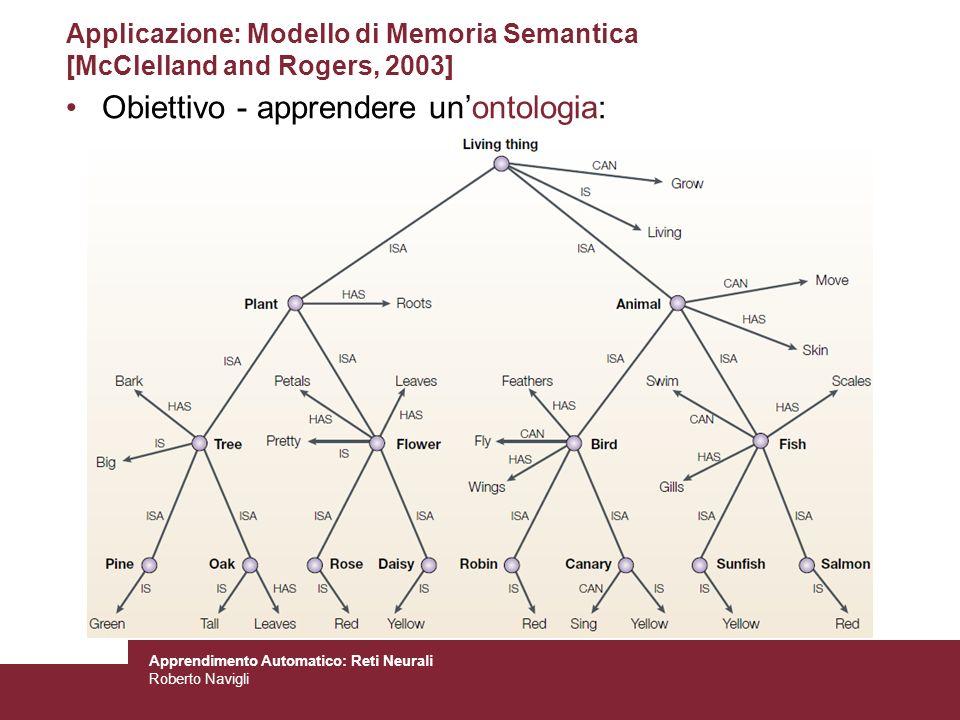 Apprendimento Automatico: Reti Neurali Roberto Navigli Applicazione: Modello di Memoria Semantica [McClelland and Rogers, 2003] Obiettivo - apprendere