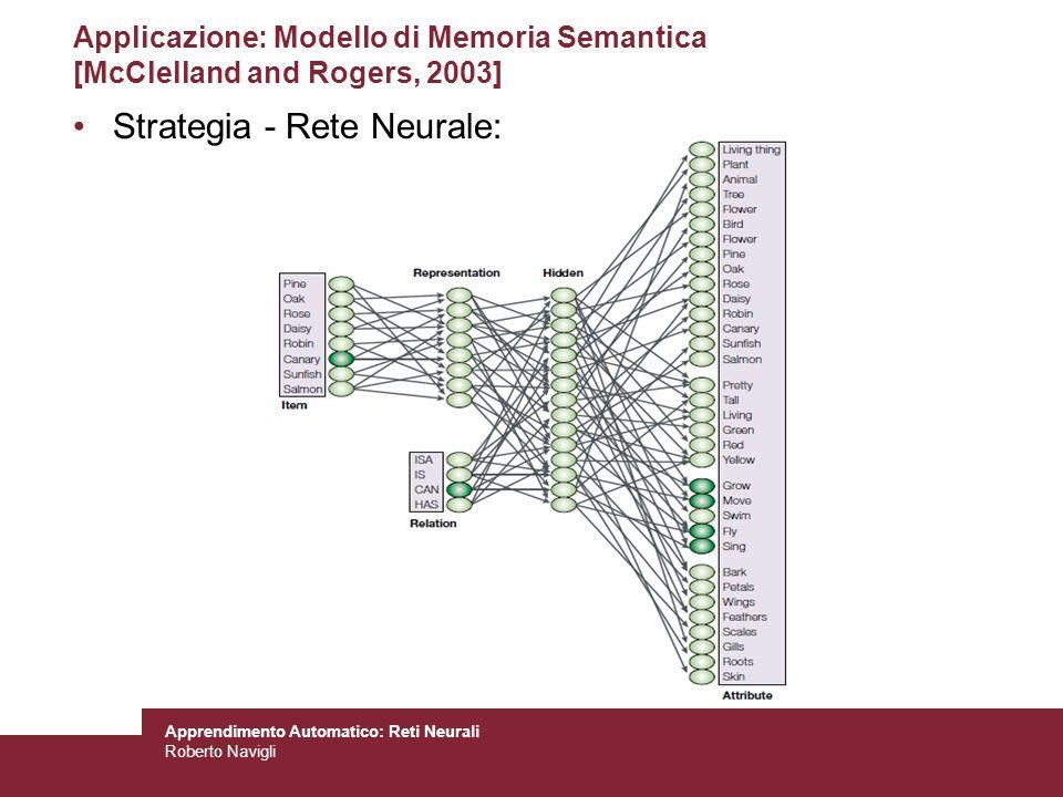 Apprendimento Automatico: Reti Neurali Roberto Navigli Strategia - Rete Neurale: Applicazione: Modello di Memoria Semantica [McClelland and Rogers, 20