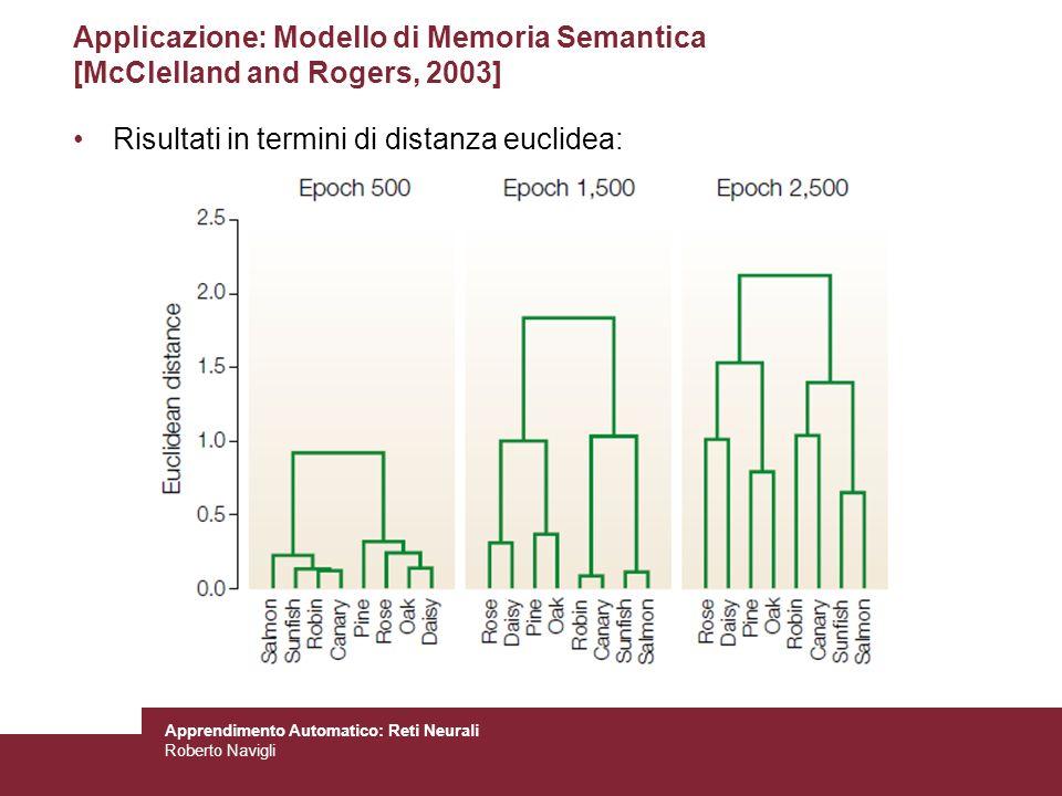 Apprendimento Automatico: Reti Neurali Roberto Navigli Risultati in termini di distanza euclidea: Applicazione: Modello di Memoria Semantica [McClella