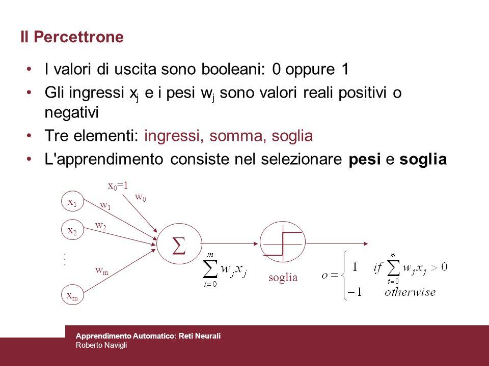 Apprendimento Automatico: Reti Neurali Roberto Navigli I valori di uscita sono booleani: 0 oppure 1 Gli ingressi x j e i pesi w j sono valori reali po