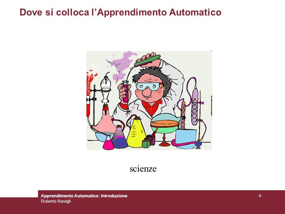 Apprendimento Automatico: Introduzione Roberto Navigli 5 Dove si colloca lApprendimento Automatico informatica