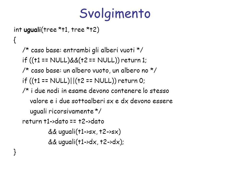 Svolgimento int uguali(tree *t1, tree *t2) { /* caso base: entrambi gli alberi vuoti */ if ((t1 == NULL)&&(t2 == NULL)) return 1; /* caso base: un albero vuoto, un albero no */ if ((t1 == NULL)||(t2 == NULL)) return 0; /* i due nodi in esame devono contenere lo stesso valore e i due sottoalberi sx e dx devono essere uguali ricorsivamente */ return t1->dato == t2->dato && uguali(t1->sx, t2->sx) && uguali(t1->dx, t2->dx); }