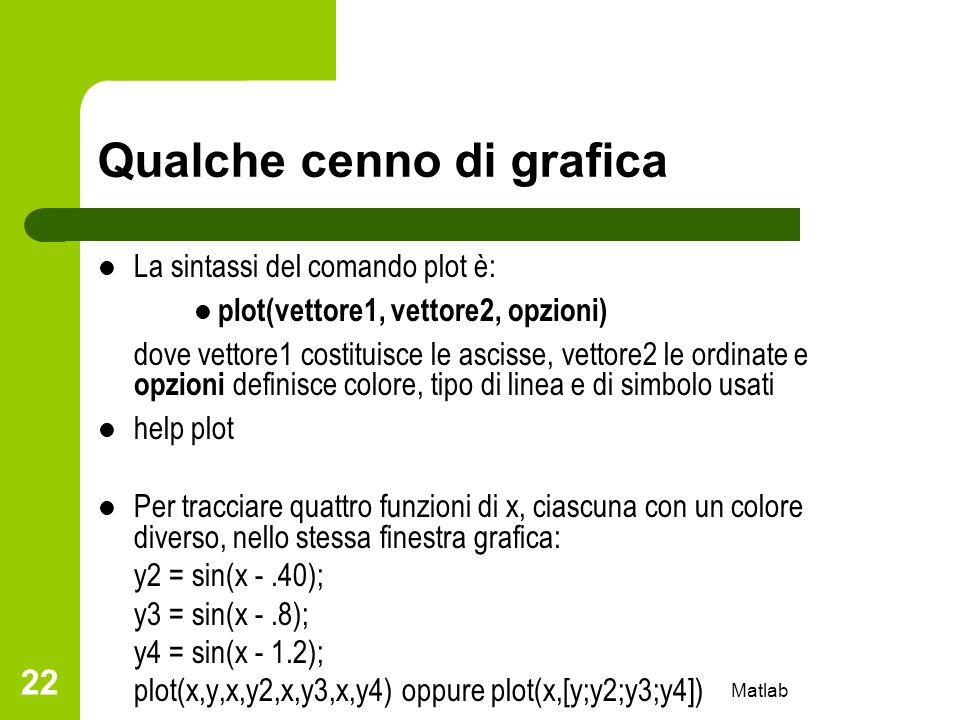 Matlab 22 Qualche cenno di grafica La sintassi del comando plot è: plot(vettore1, vettore2, opzioni) dove vettore1 costituisce le ascisse, vettore2 le