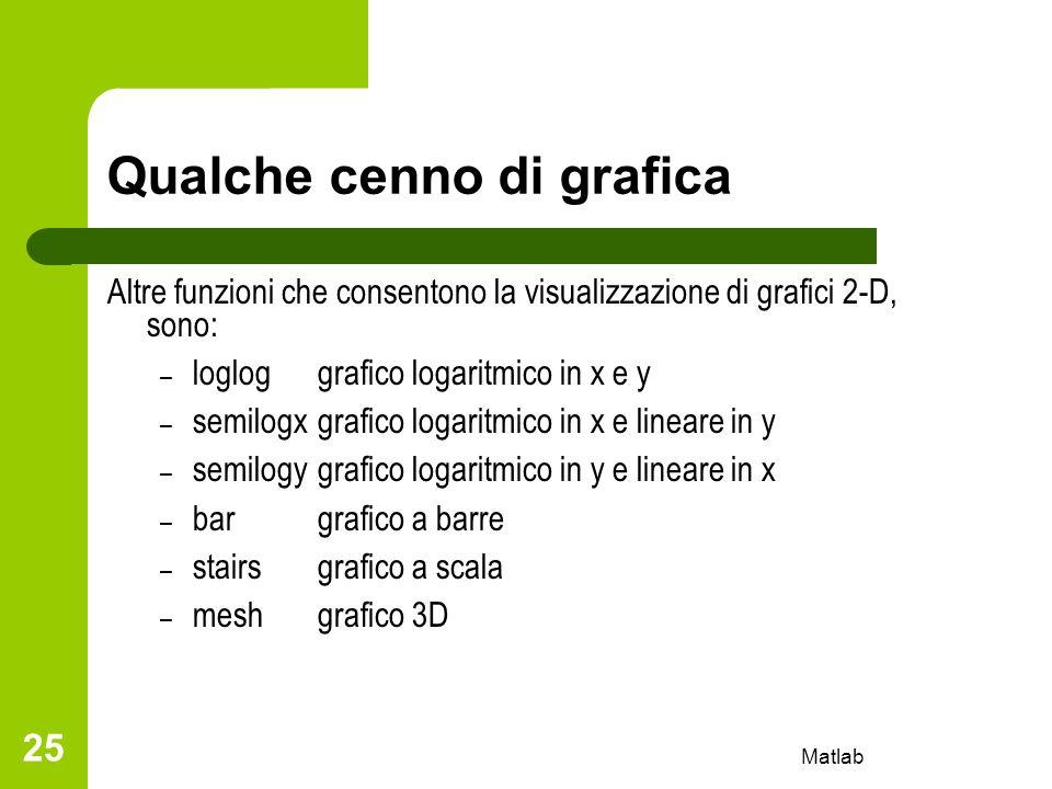 Matlab 25 Qualche cenno di grafica Altre funzioni che consentono la visualizzazione di grafici 2-D, sono: – logloggrafico logaritmico in x e y – semil