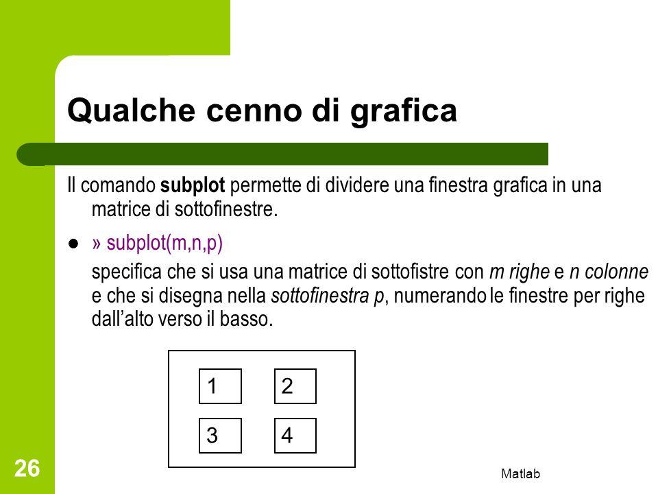Matlab 26 Qualche cenno di grafica Il comando subplot permette di dividere una finestra grafica in una matrice di sottofinestre. » subplot(m,n,p) spec