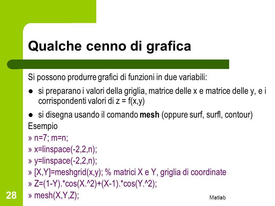 Matlab 28 Qualche cenno di grafica Si possono produrre grafici di funzioni in due variabili: si preparano i valori della griglia, matrice delle x e ma