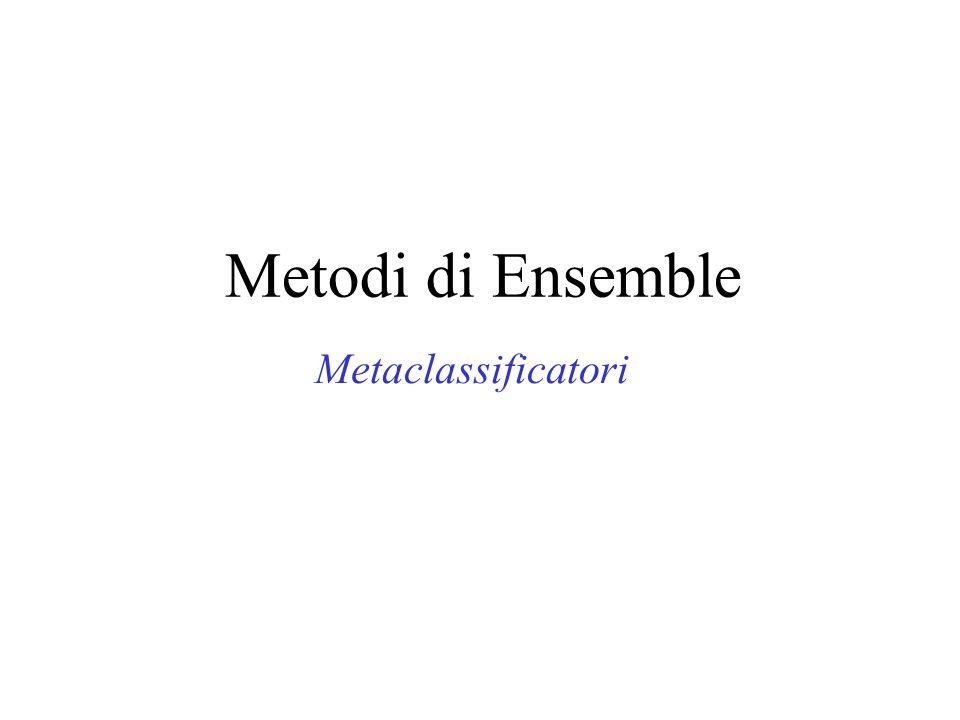 Metodi di Ensemble Metaclassificatori