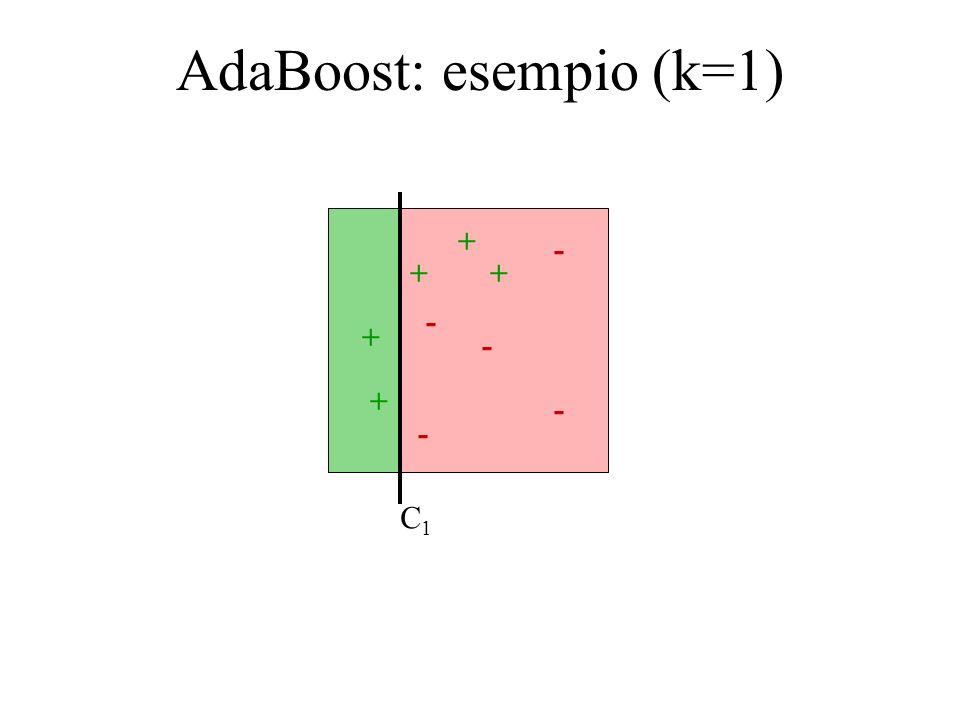 AdaBoost: esempio (k=1) + + + + + - - - - - C1C1