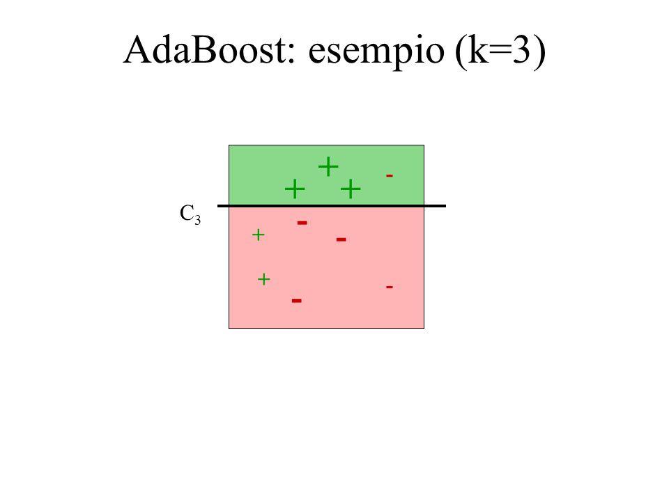 AdaBoost: esempio (k=3) + + - - C3C3 - - - + + +