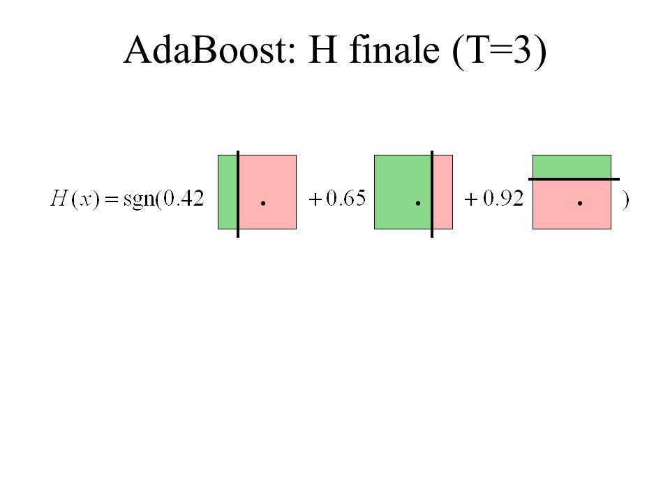 AdaBoost: H finale (T=3)...