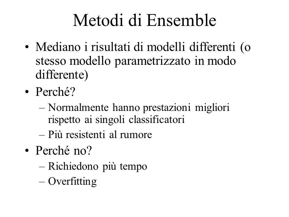 Metodi di Ensemble Mediano i risultati di modelli differenti (o stesso modello parametrizzato in modo differente) Perché? –Normalmente hanno prestazio