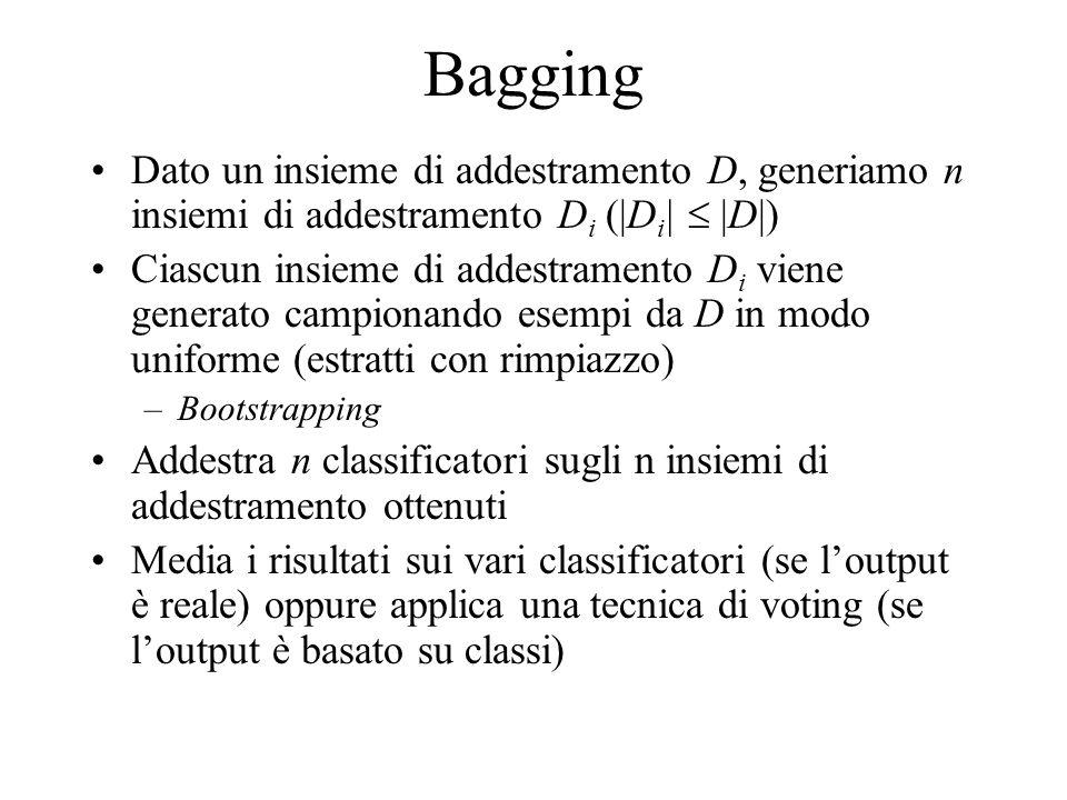 Bagging: Esempio (Opitz, 1999) Insieme D12345678 D1D1 27837631 D2D2 78564271 D3D3 36275622 D4D4 45146438