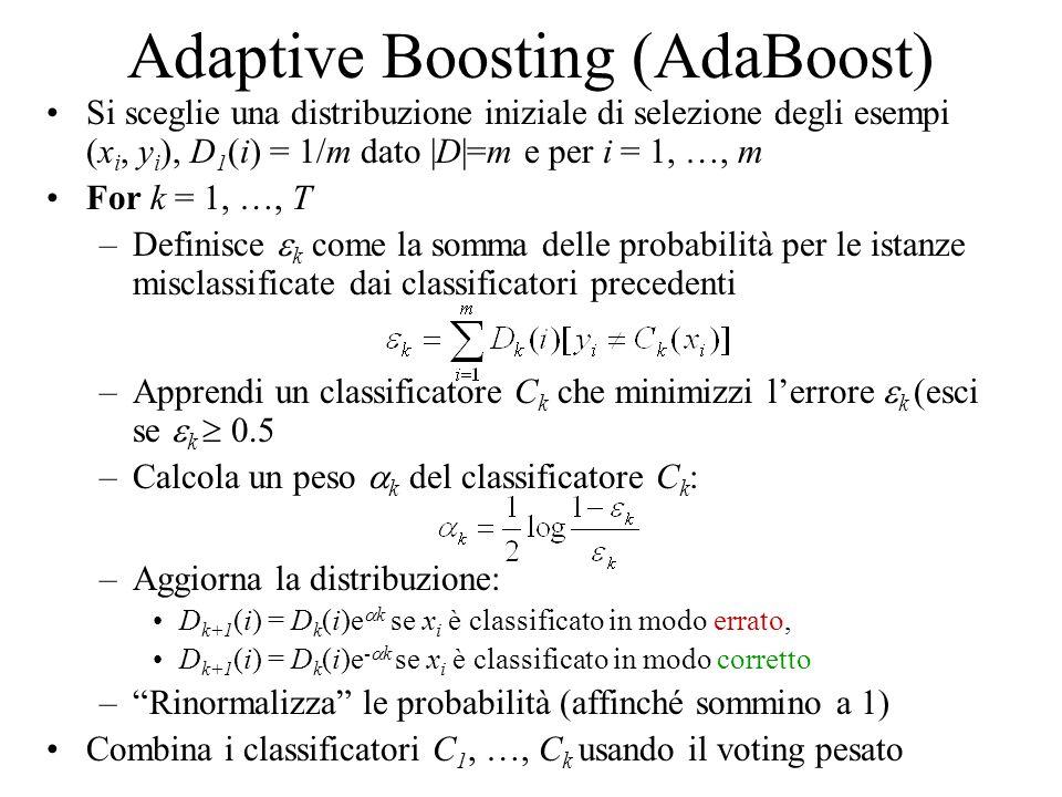 Adaptive Boosting (AdaBoost) Si sceglie una distribuzione iniziale di selezione degli esempi (x i, y i ), D 1 (i) = 1/m dato |D|=m e per i = 1, …, m F