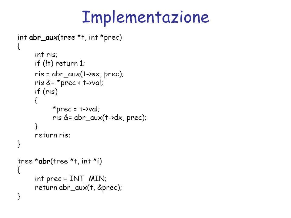 Implementazione int abr_aux(tree *t, int *prec) { int ris; if (!t) return 1; ris = abr_aux(t->sx, prec); ris &= *prec val; if (ris) { *prec = t->val;