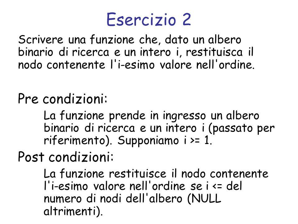 Esercizio 2 Scrivere una funzione che, dato un albero binario di ricerca e un intero i, restituisca il nodo contenente l'i-esimo valore nell'ordine. P