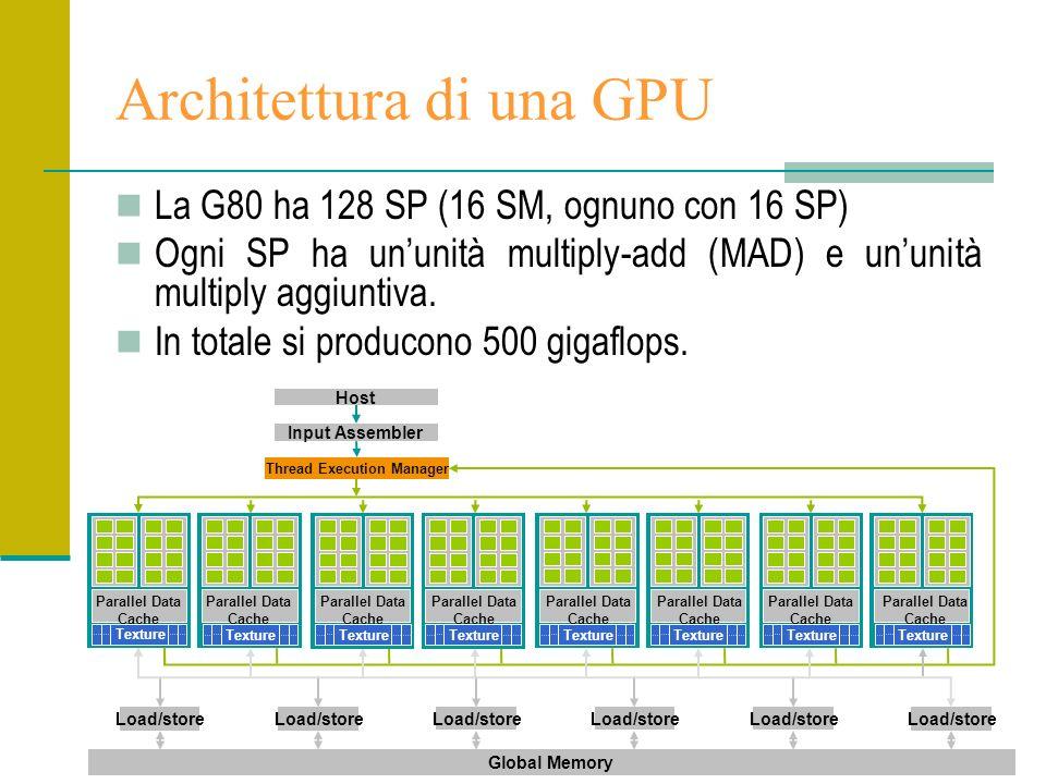 Architettura di una GPU La G80 ha 128 SP (16 SM, ognuno con 16 SP) Ogni SP ha ununità multiply-add (MAD) e ununità multiply aggiuntiva. In totale si p