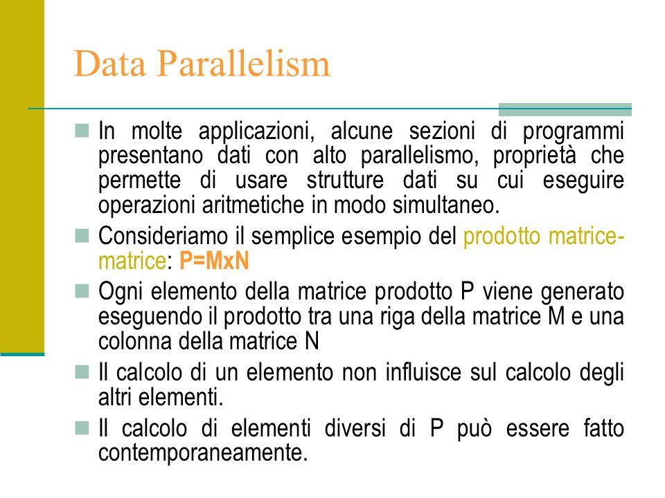 Data Parallelism In molte applicazioni, alcune sezioni di programmi presentano dati con alto parallelismo, proprietà che permette di usare strutture dati su cui eseguire operazioni aritmetiche in modo simultaneo.