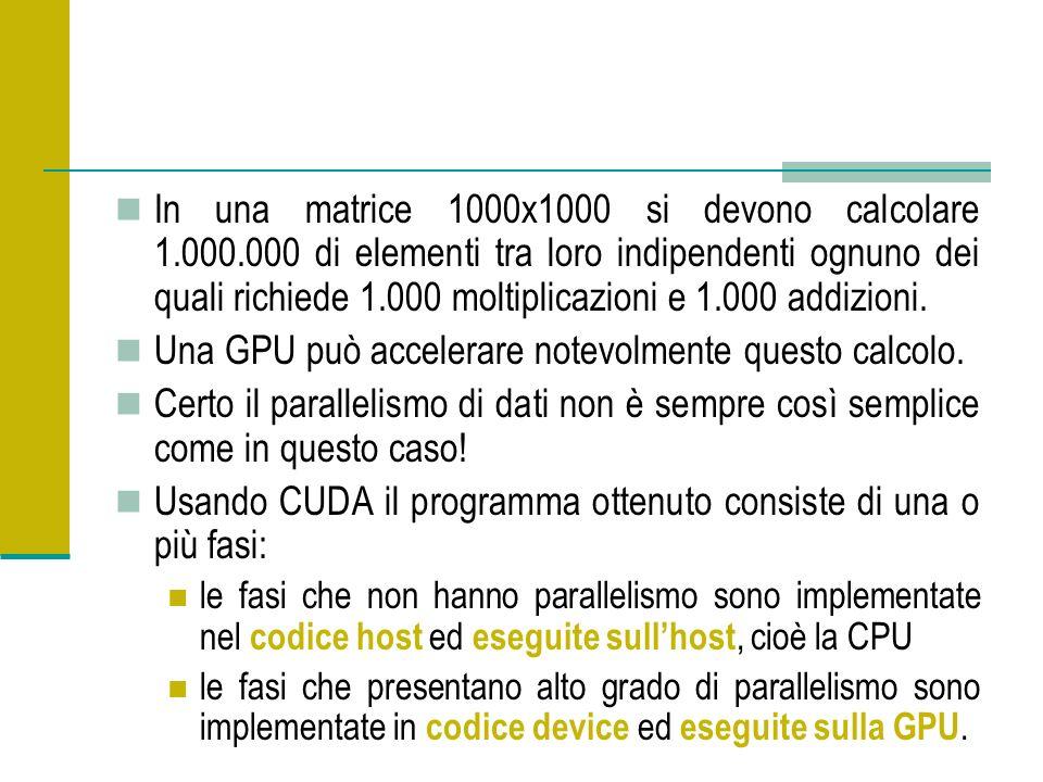 In una matrice 1000x1000 si devono calcolare 1.000.000 di elementi tra loro indipendenti ognuno dei quali richiede 1.000 moltiplicazioni e 1.000 addizioni.