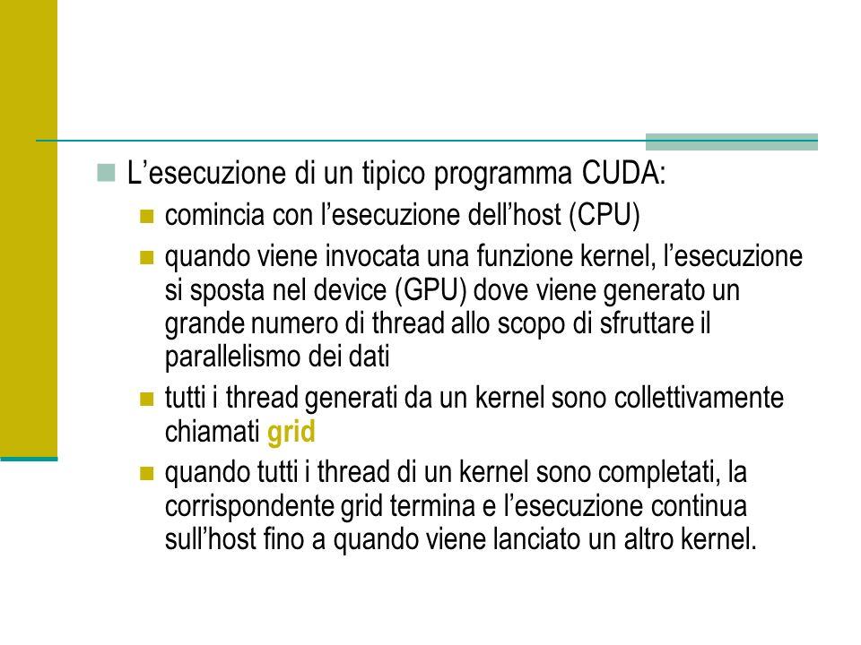 Lesecuzione di un tipico programma CUDA: comincia con lesecuzione dellhost (CPU) quando viene invocata una funzione kernel, lesecuzione si sposta nel device (GPU) dove viene generato un grande numero di thread allo scopo di sfruttare il parallelismo dei dati tutti i thread generati da un kernel sono collettivamente chiamati grid quando tutti i thread di un kernel sono completati, la corrispondente grid termina e lesecuzione continua sullhost fino a quando viene lanciato un altro kernel.