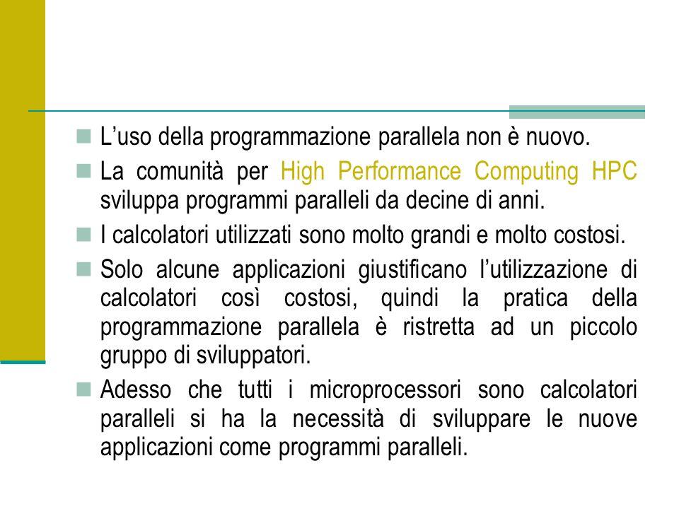 Luso della programmazione parallela non è nuovo.