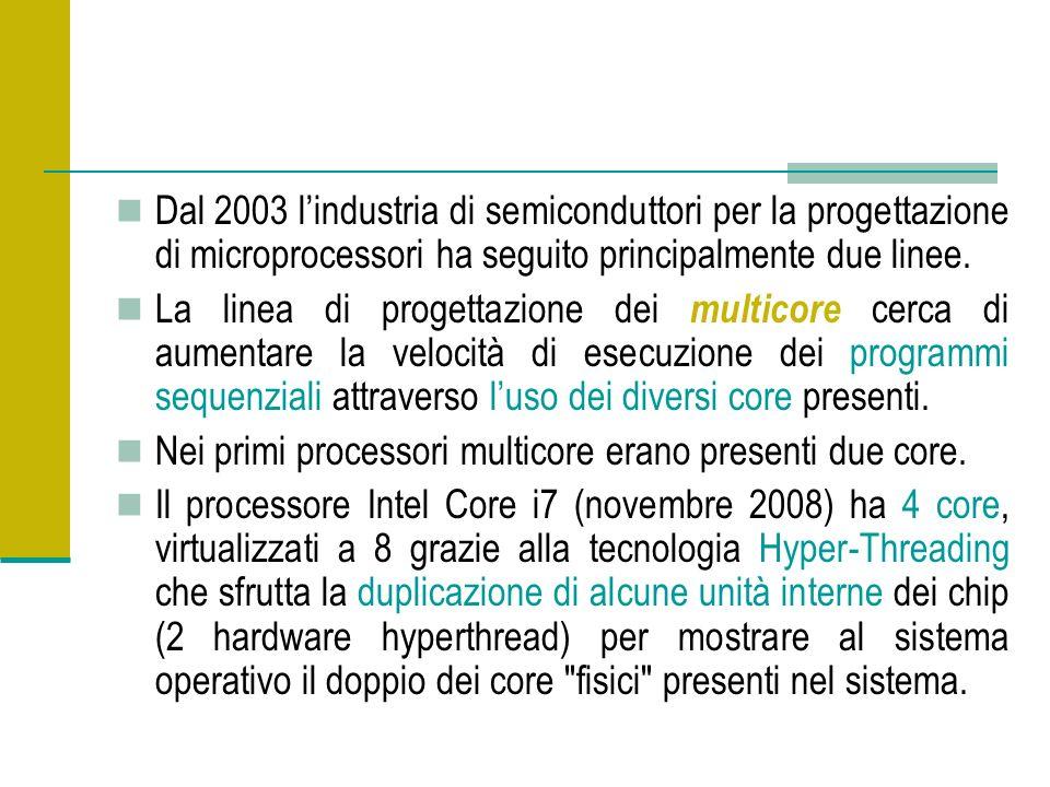 Dal 2003 lindustria di semiconduttori per la progettazione di microprocessori ha seguito principalmente due linee.