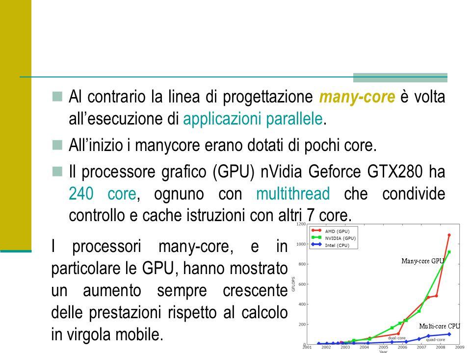 Al contrario la linea di progettazione many-core è volta allesecuzione di applicazioni parallele.