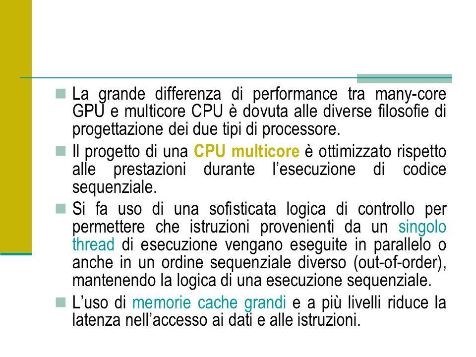 La grande differenza di performance tra many-core GPU e multicore CPU è dovuta alle diverse filosofie di progettazione dei due tipi di processore. Il