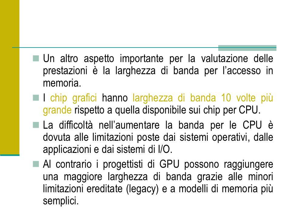 Un altro aspetto importante per la valutazione delle prestazioni è la larghezza di banda per laccesso in memoria. I chip grafici hanno larghezza di ba