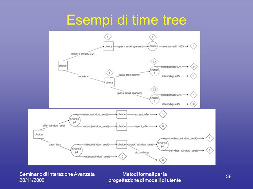 Seminario di Interazione Avanzata 20/11/2006 Metodi formali per la progettazione di modelli di utente 36 Esempi di time tree