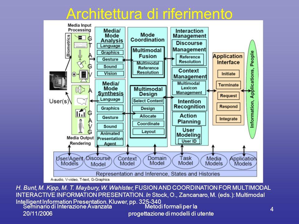 Seminario di Interazione Avanzata 20/11/2006 Metodi formali per la progettazione di modelli di utente 4 Architettura di riferimento H. Bunt, M. Kipp,